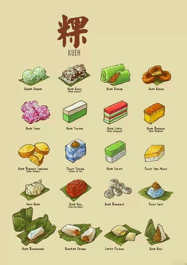 South East Asian Dessert Cakes Food Illustrations Nyonya Food Food Drawing