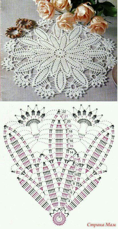 Pin by siham on Projets à essayer | Pinterest | Crochet, Crochet ...