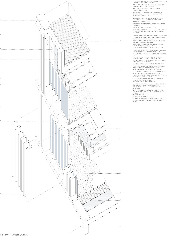 Mansilla Tunon Arquitectos Atrio Relais Chateaux