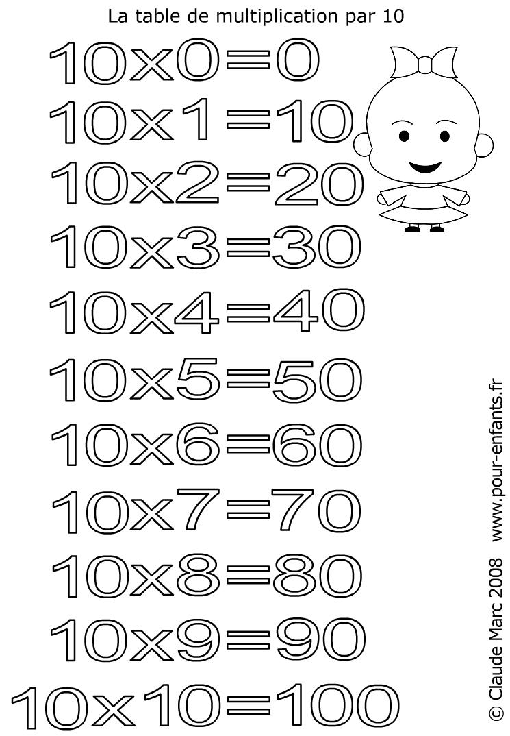 Coloriage table de multiplication par 10 imprimer les - Table multiplication a imprimer ...