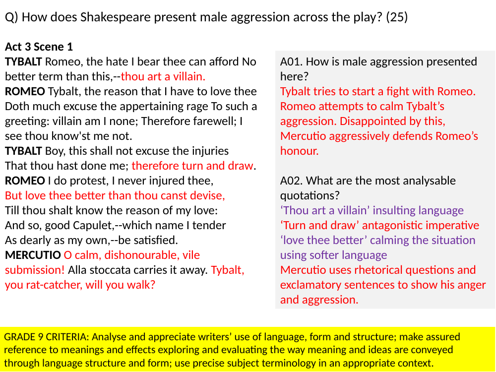 Romeo And Juliet 9 1 Essay Writing Skill Skills In Text Citation Paraphrase