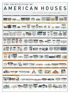 A Visual History Of Homes In America American Houses House