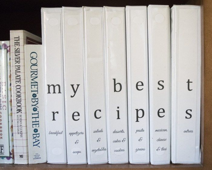 another word for recipe