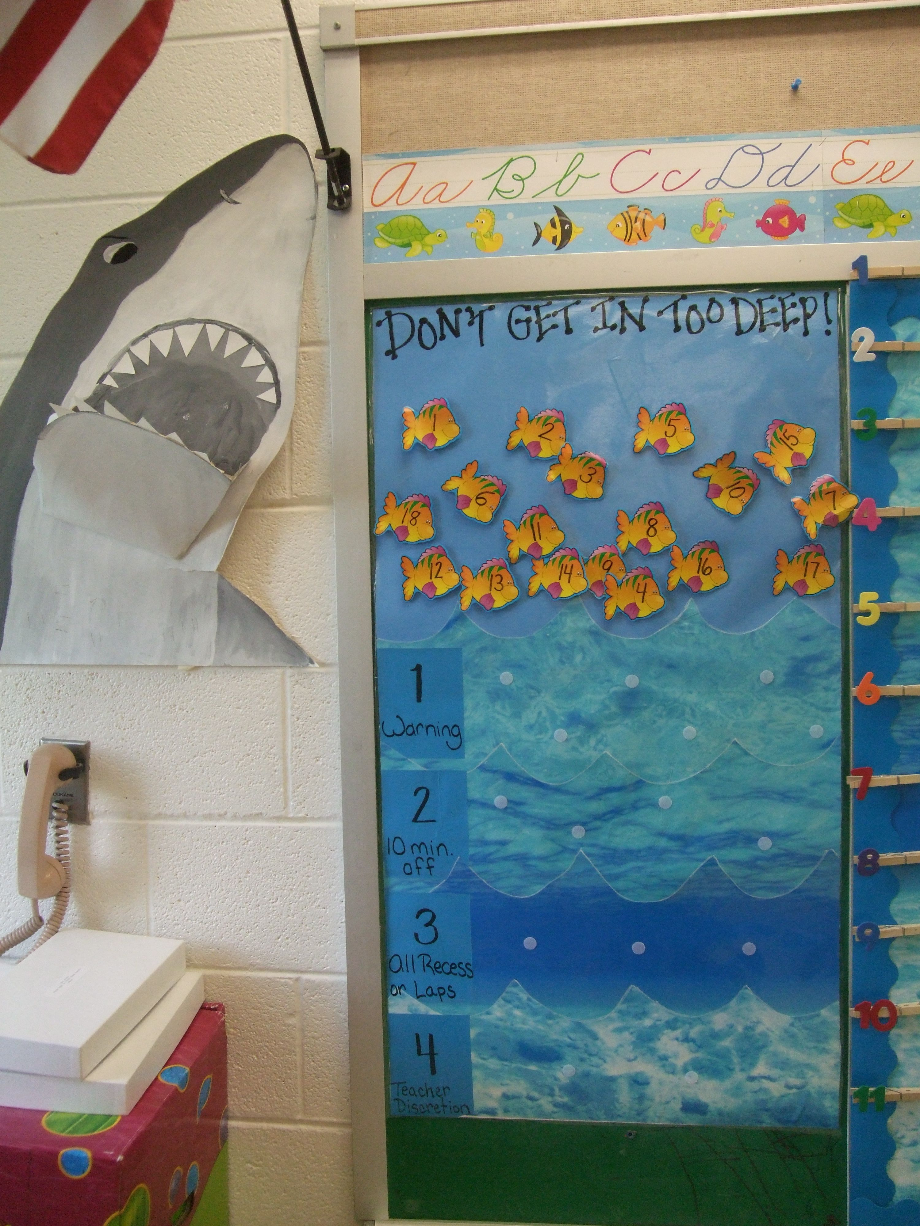 Ocean Themed Behavior Chart With Images Ocean Theme Classroom