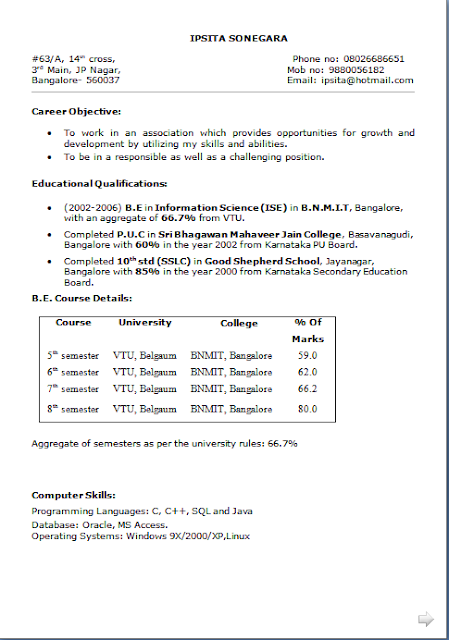 What Are My Career Objectives Curriculum Vitae Para Free Download Sample Template Excellent Resume .