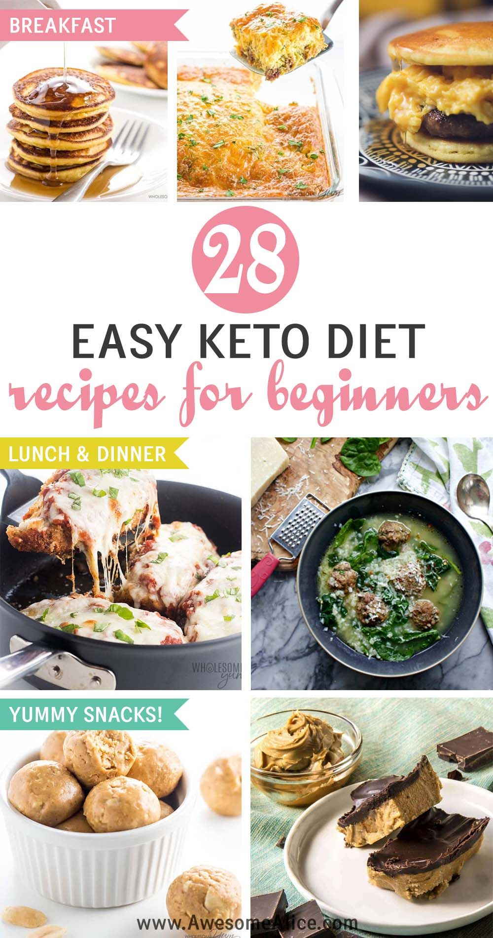 Easy ketogenic meal plan Keto diet plan for beginners