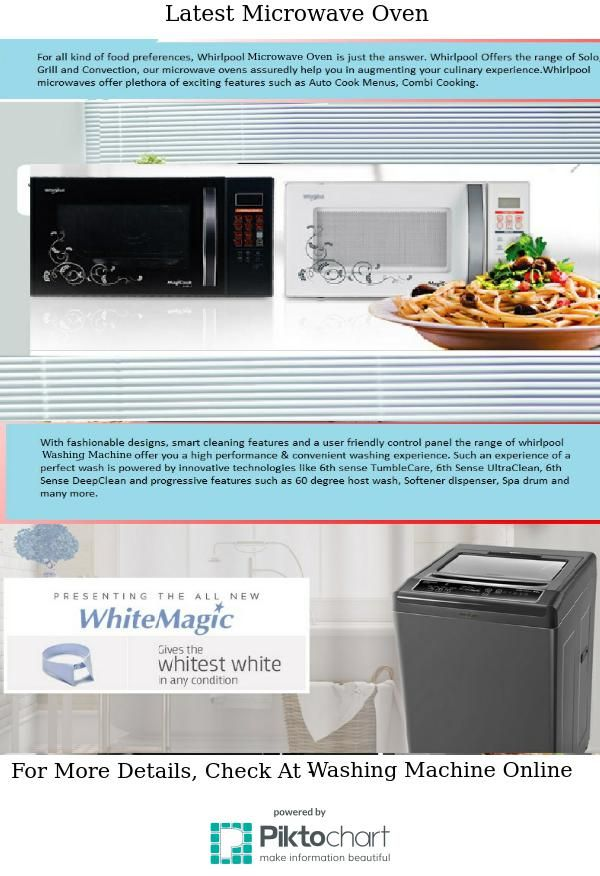 Whirlpool Is One Of The Best Brand In India Which Offers Microwaveoven