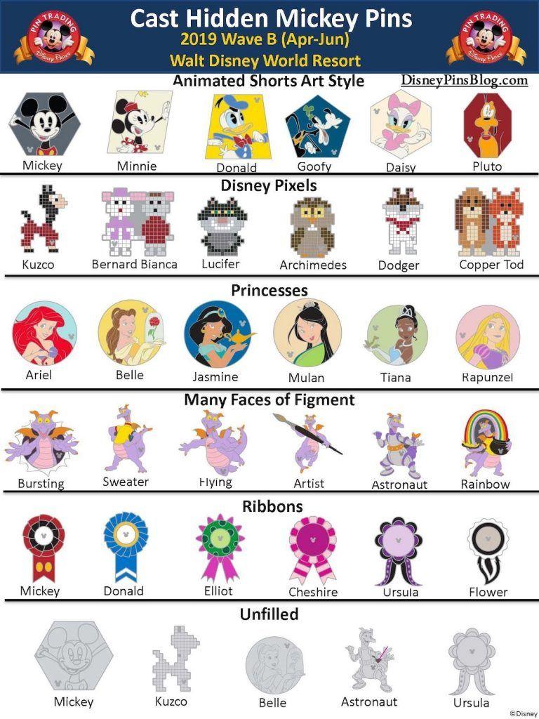 Disney Pins 2019 Hidden Mickey Character Presents Complete Set of 7 pins