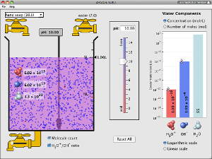 Ph Scale Simulation Phet Interactive Simulations Test The Ph Of