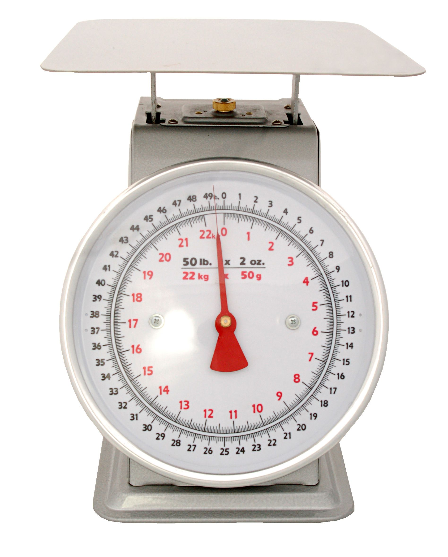 Weighing Scale Metric