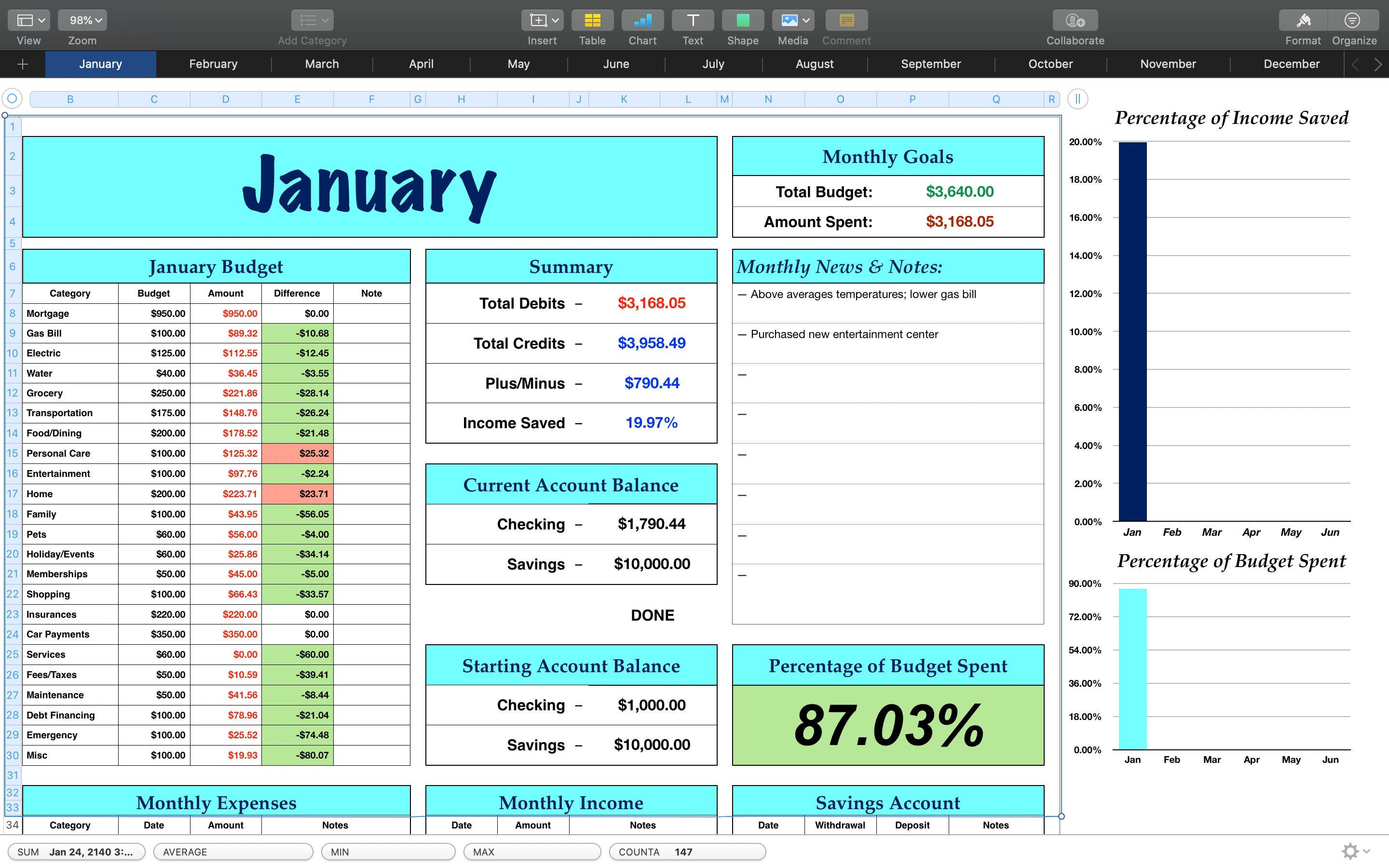 Apple Edition Monthly Budget Sheet Works with iPad in