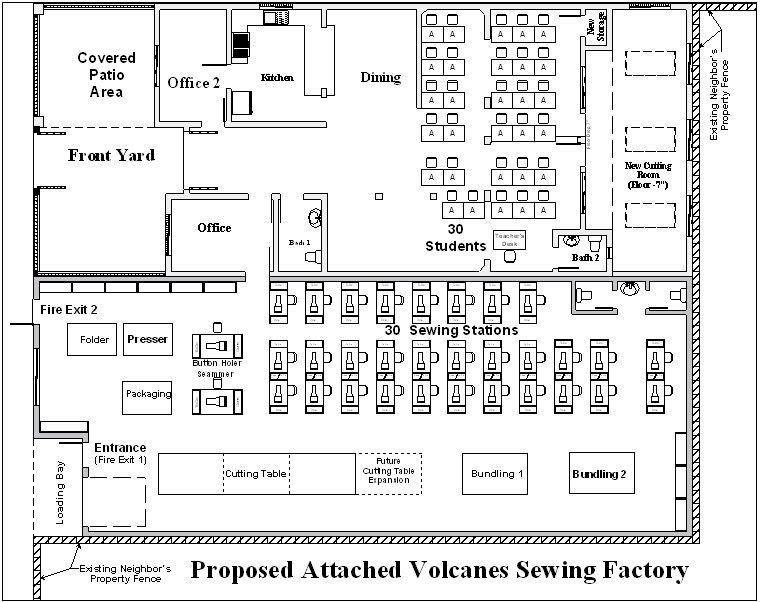 Industrial Building Floor Plan Factory Architecture Floor Plans Sewing Factory