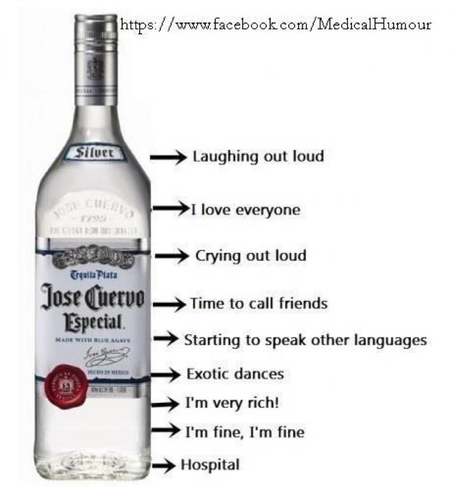 1 Tequila 2 Tequila 3 Tequila Floor Funny Drinking Quotes Drinking Quotes Laugh Out Loud