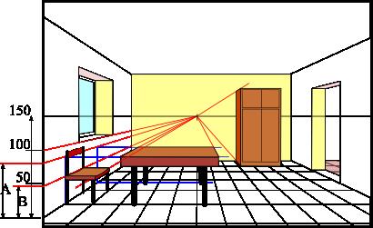 Risultati Immagini Per Disegnare Una Stanza In Prospettiva Centrale Architettura Prospettiva Immagini