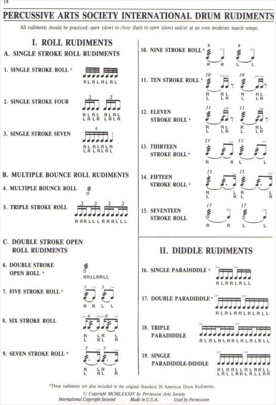 Learn Which Drum Rudiments to Practice
