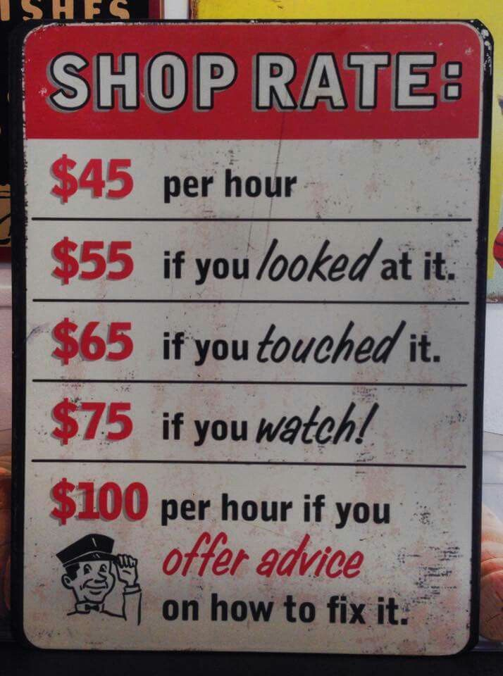 Price list for work More
