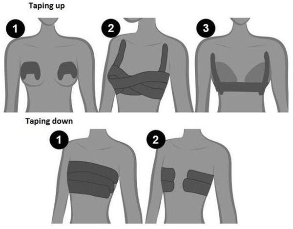 Diy Bra Hacks, Tips  Tricks, How To Wear Bras In Prom -3008