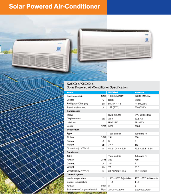 Pin by Jamie Edens on solar air conditioner Solar air