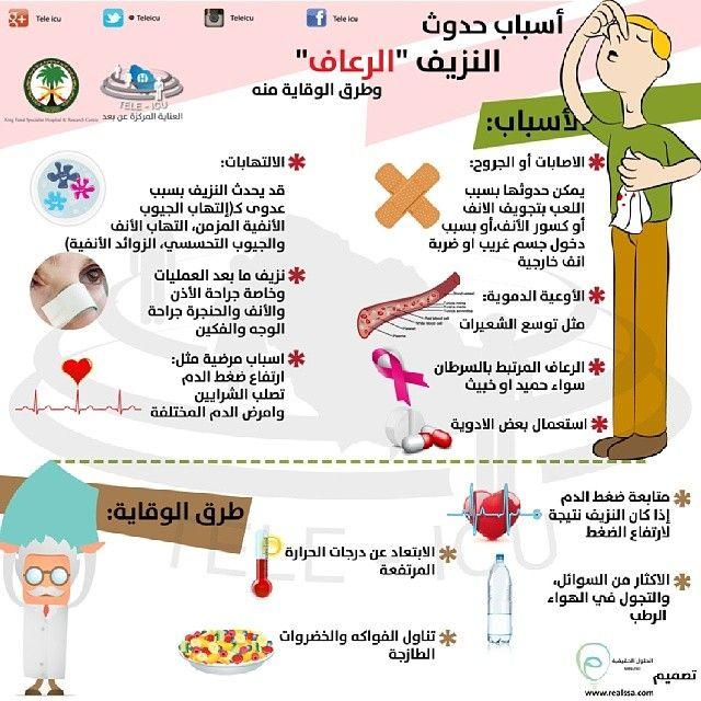 Instagram Photo By Teleicu العناية المركزة عن بعد Via Iconosquare How To Memorize Things Medical Information Health