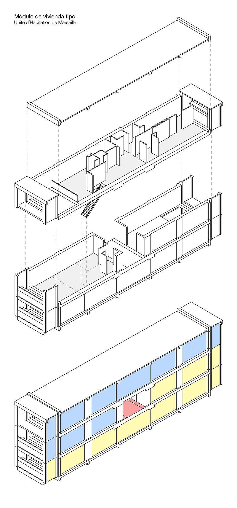 Mdulo de vivienda tipo de unit dhabitation le corbusier mdulo de vivienda tipo de unit dhabitation le corbusier wikipedia ccuart Images