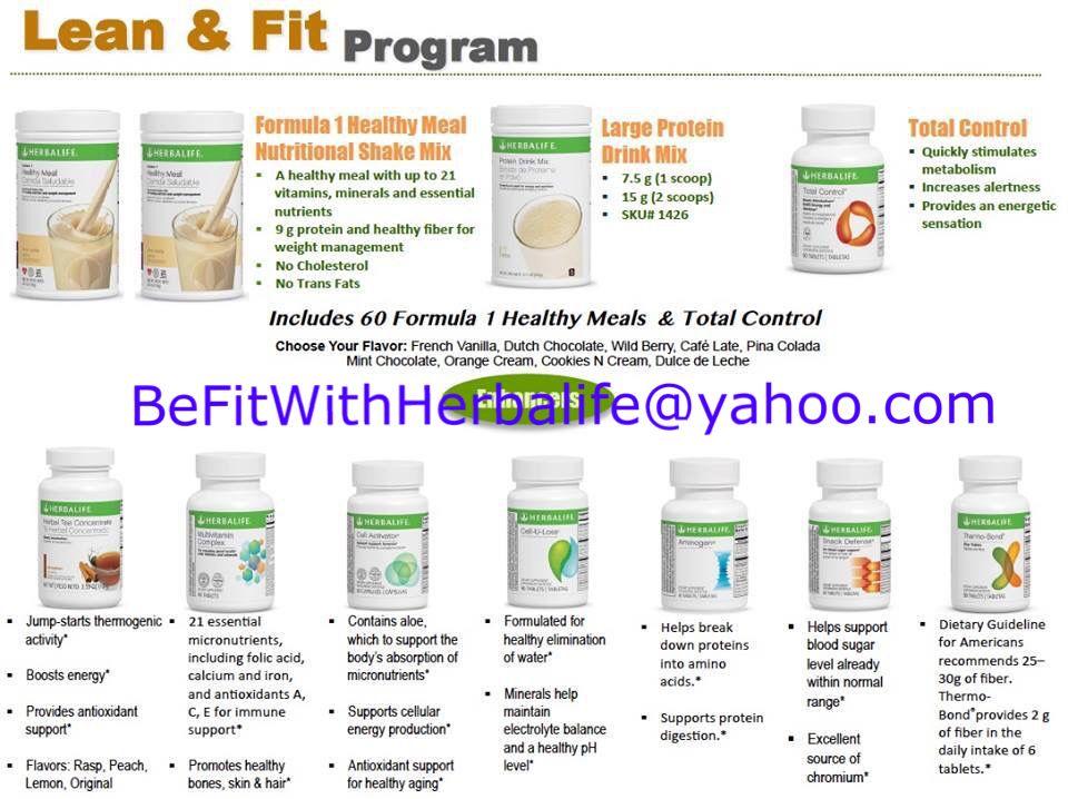 Most effective weight loss pills 2014