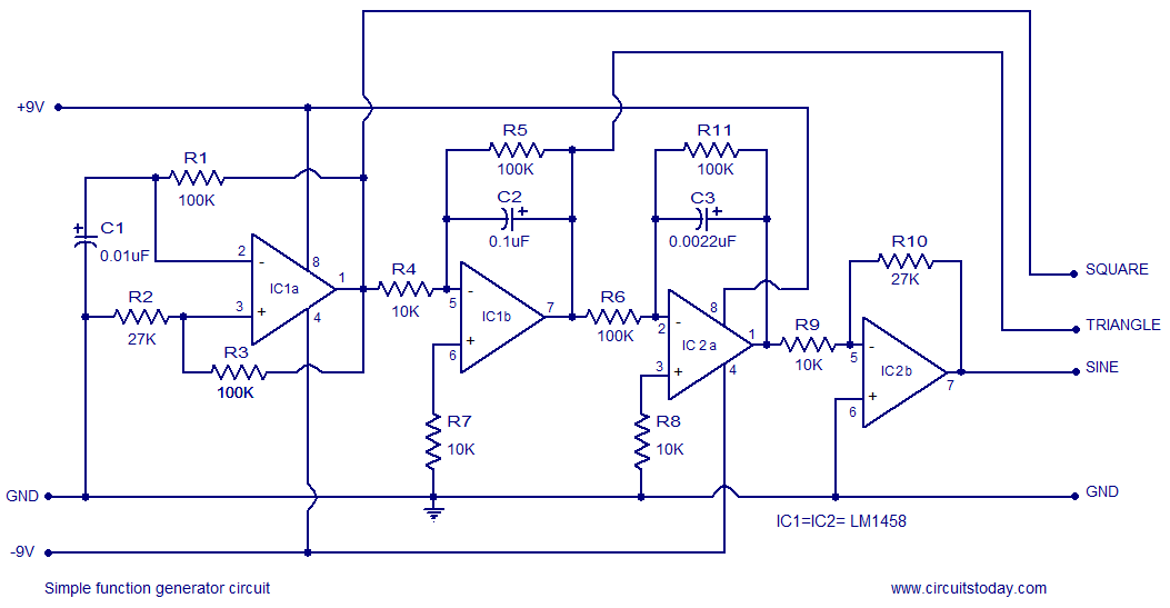 A simple function generator circuit using LM1458 is known ... on power supply schematic, switch schematic, receiver schematic, antenna schematic, signal generator software, signal generator description, signal transmission schematic, limiter schematic, ammeter schematic, signal generator ic, usb connection schematic, chorus schematic, signal generator icl8038, rheostat schematic, logic analyzer schematic, electrical schematic, signal generator pcb, signal generator graph, signal generator symbol, capacitor schematic,