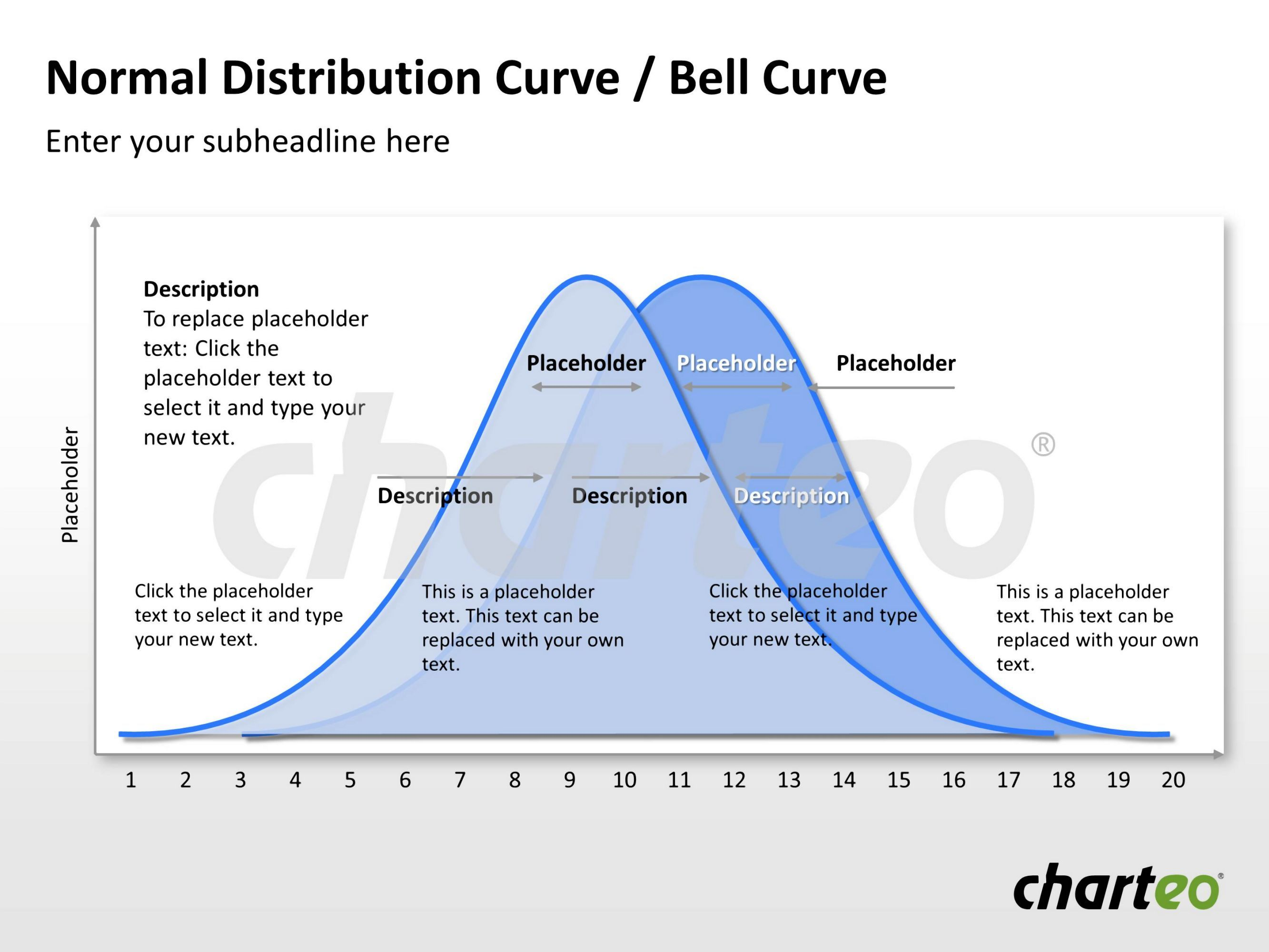 The Normal Distribution Is A Continuous Probability