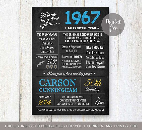 50th birthday template invitation for men chalkboard invite for