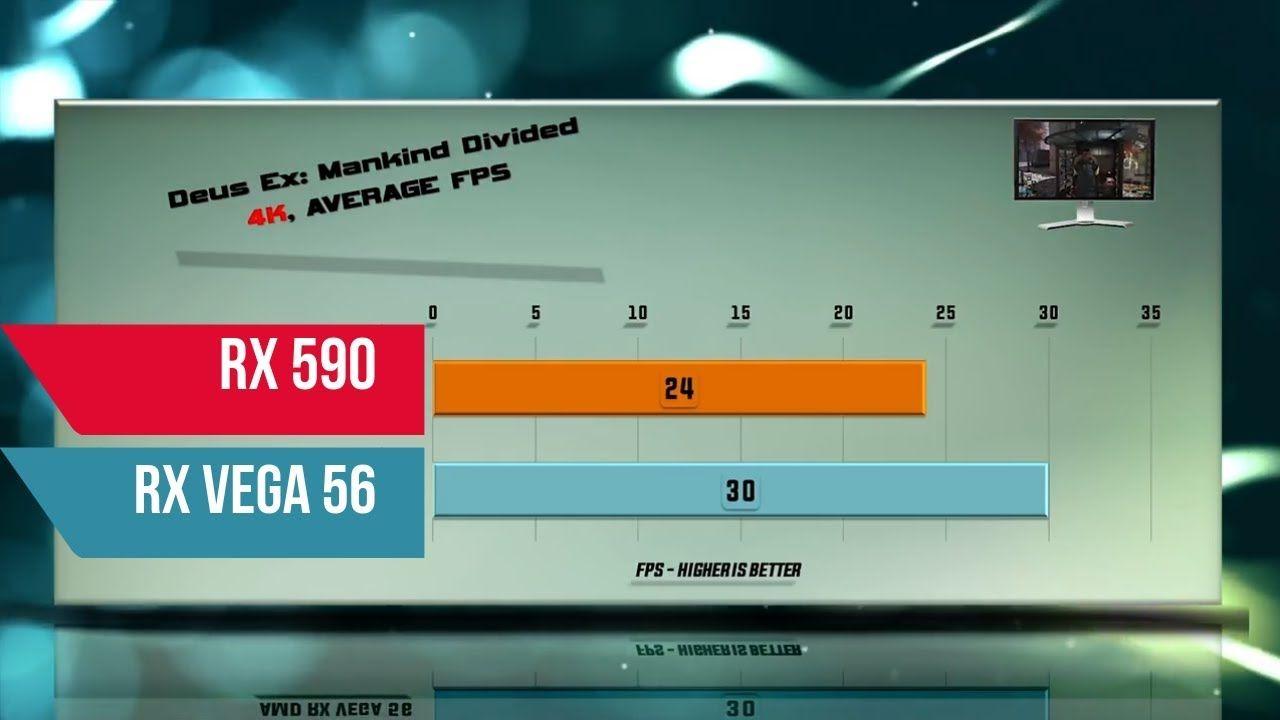 RX 590 vs RX VEGA 56 Tests – 53 Benchmarks – 1080p | 1440p | 4K