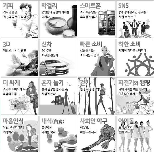 한국인의 관심 대표 키워드 목록.
