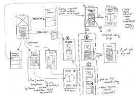 Resultado De Imagen Para Prototype App Bocetos Interfaz De Usuario Interfaz