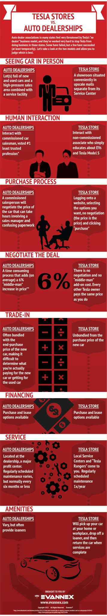 recent news, Tesla Motors has finally won the right the sell it's cars in New Jersey. And, Connecticut is inching closer to direct sales as well. Nevertheles