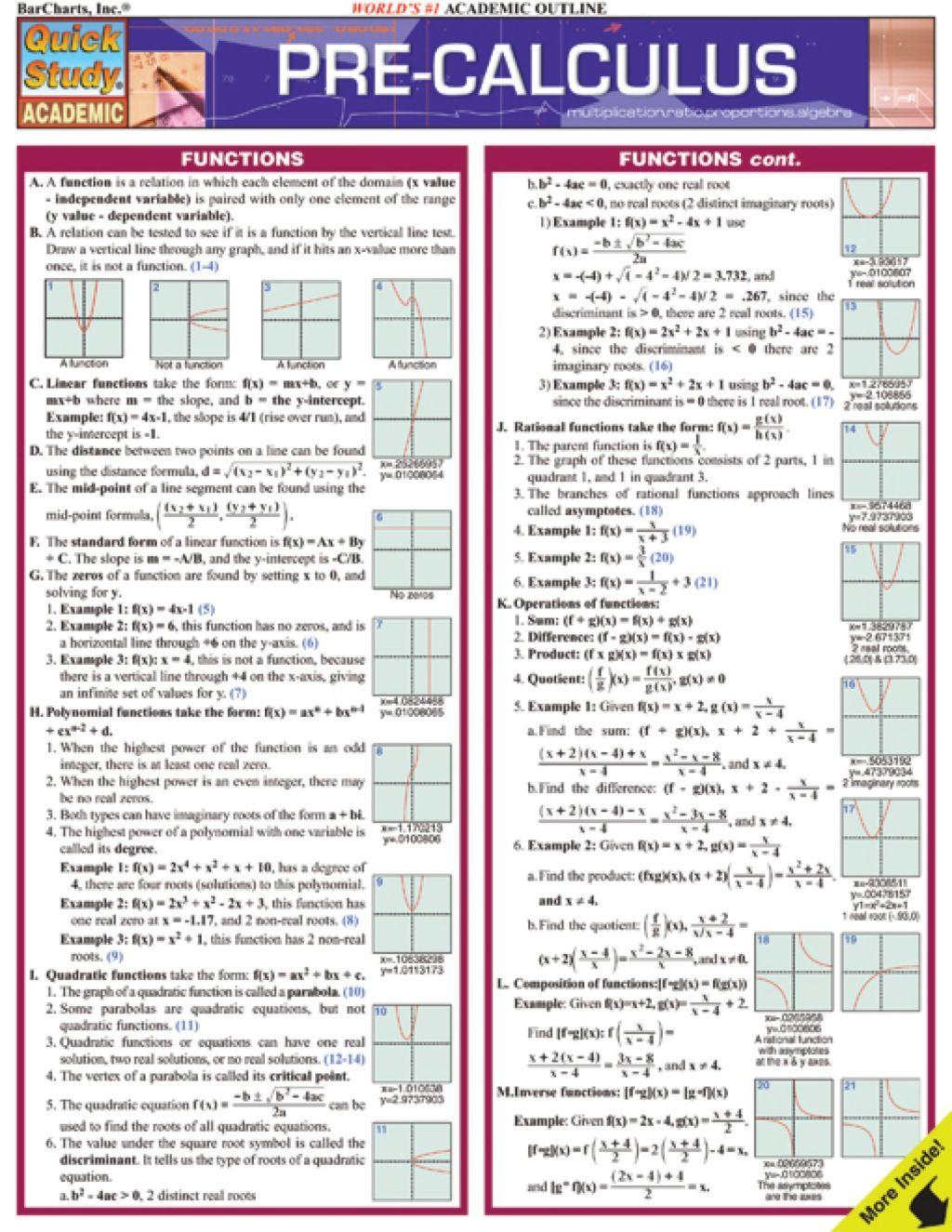 Pre Calculus Study Guide Ebook Rental