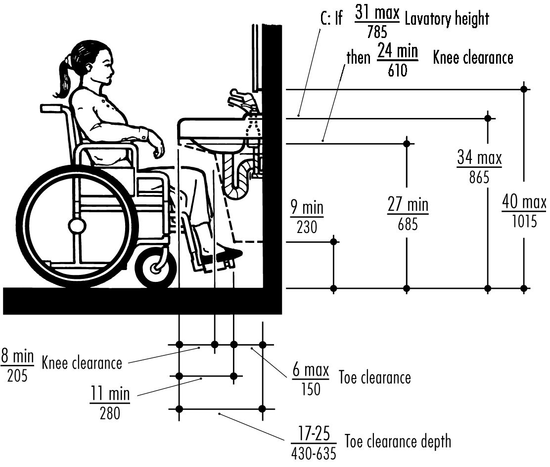 Disable Person Sink