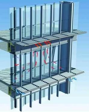 Double Skin Curtain Wall View Double Skin Curtain Wall Hwarrior