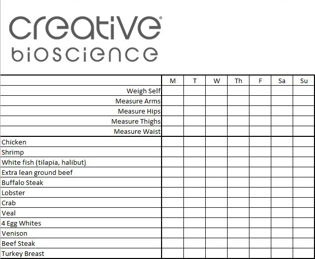 Creative Bioscience® | The 1234® Diet: Calorie Meal Plans, Recipes And  Charts