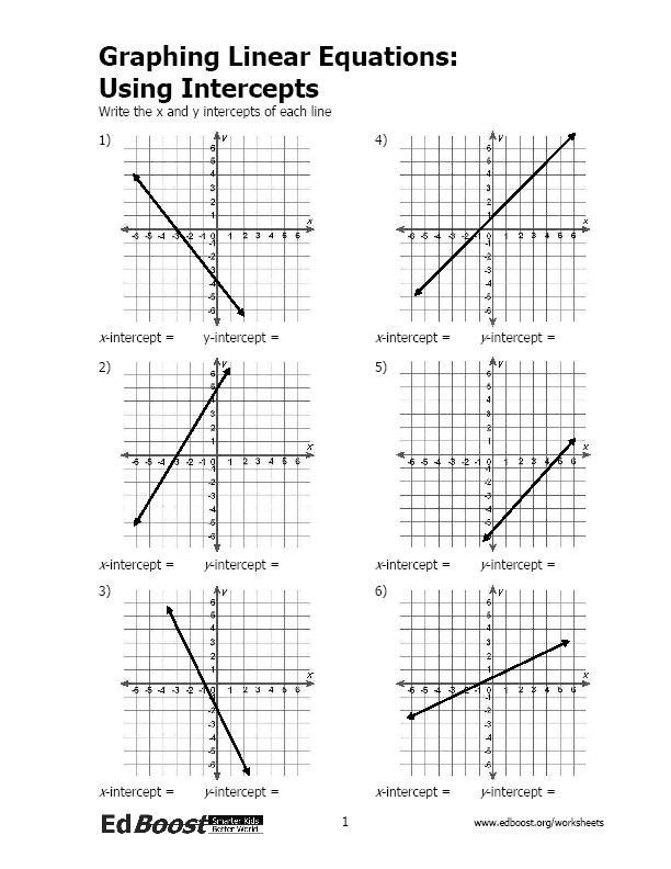 Writing Linear Equations Worksheet Answers Writing and