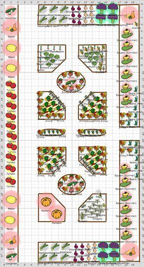 Garden Plan  2013 Potager Revised is part of Vegetable garden planning, High country gardens, Garden planning, Flowers garden layout, Garden planner, Vegetable garden design - This is my revised potager garden plan for summer 2013