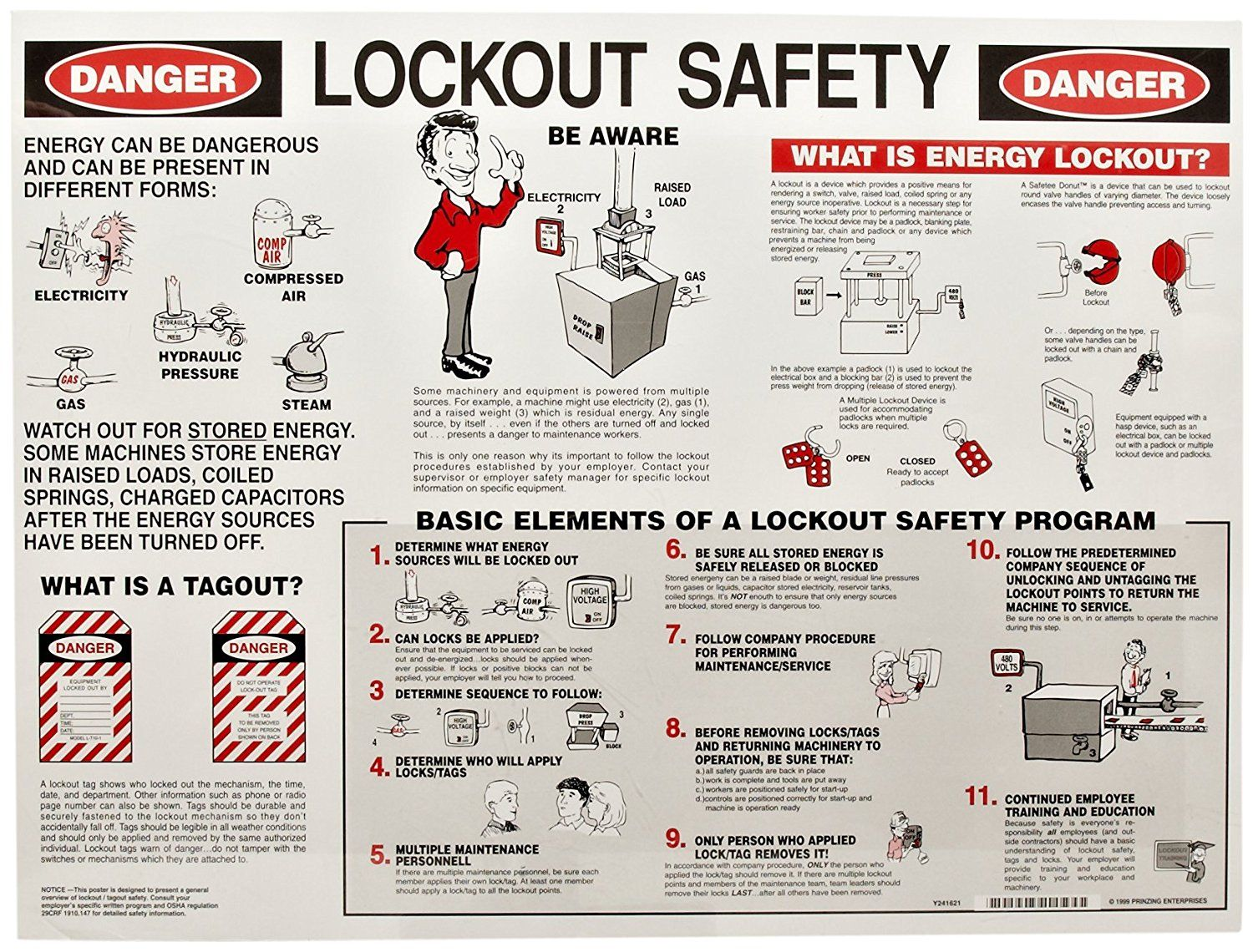 Brady Laminated Lockout Safety Poster Industrial Lockout