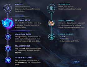 The Voice Of Eyes Sona Build For Climbing In Gold League Of