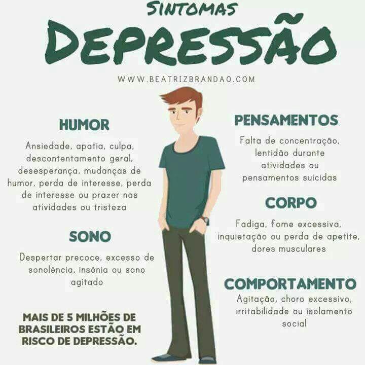 Resultado de imagem para DESPERTANDO O CONHECIMENTO - Depressão COMO CURAR?