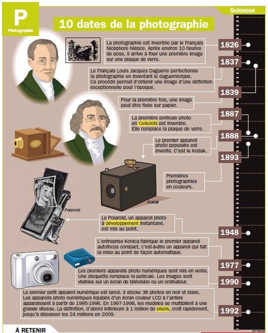 histoire de la photographie pdf