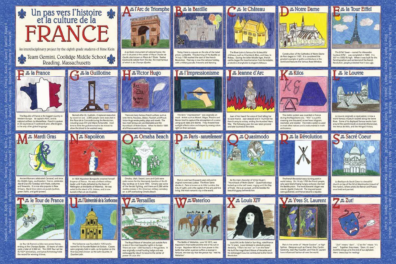 Un Pas Vers L Histoire Et La Culture De La France The Cultural History Of France In French Abcs Amazingly Well Done P French Culture Language Study Culture