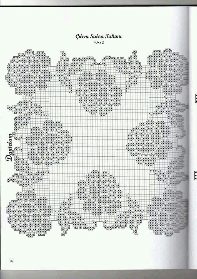 Dantel | Virkkausta ja langanpätkiä | Pinterest | Carpeta y Dos agujas