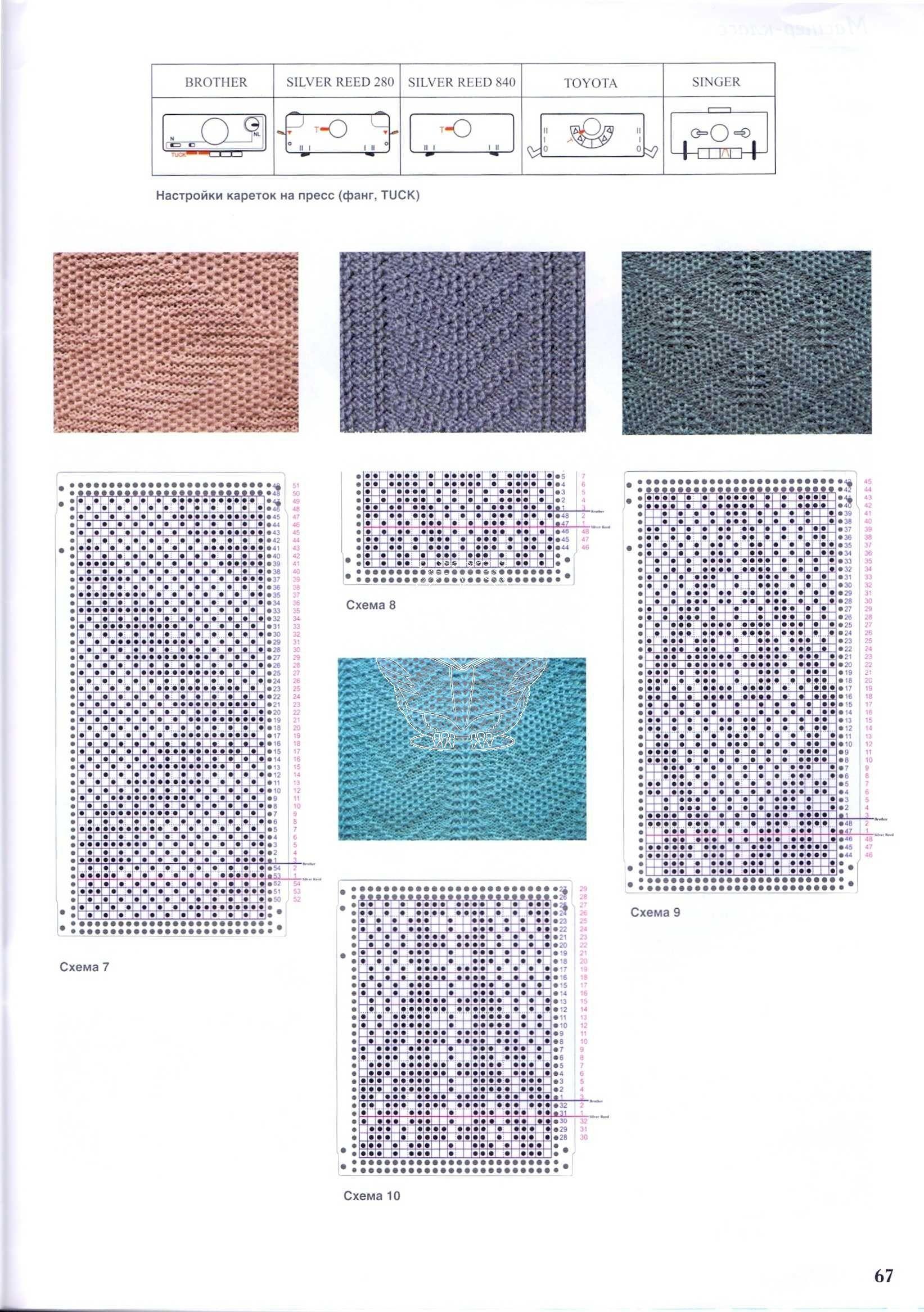 Link to machine knitting punchcard tuck stick patterns | Vintage ...