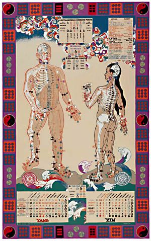 4bd0bf740 We love this visual Acupuncture Energy Chart by Pacific College Faculty  Member Michael Spatuzzi.