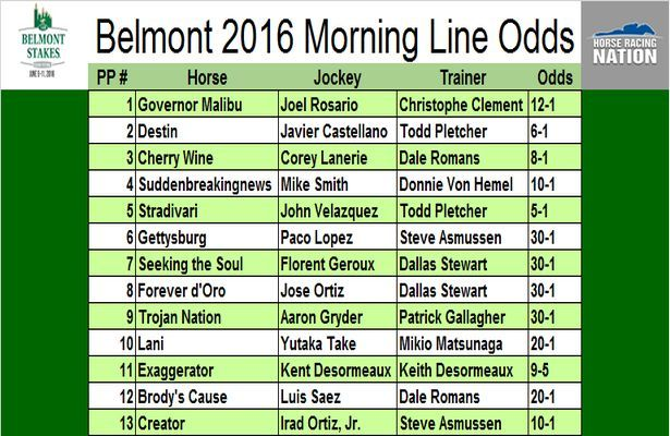 Belmont Stakes 2016 Draw And Morning Line Odds Belmont Stakes Morning Line Belmont