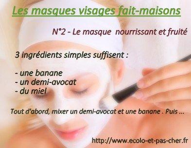 recette masque nourrissant et fruité, avocat, banane, miel, ingredients,avantages et ...