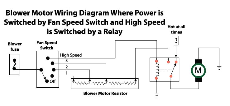 Free Wiring Diagram Of A 2007 Expedition Blower Motor Saferbrowser Yahoo Image Search Results Diagram Blowers Image Search