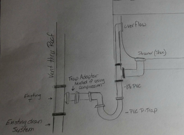 Plumbing Basics For Manufactured Homes Bathtub Plumbing Manufactured Home Plumbing
